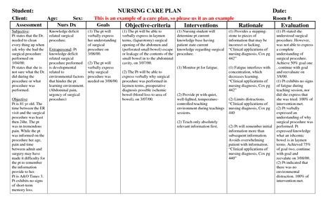 27 Images Of Nursing Care Plan Template For Students