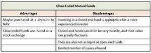 Do Closed End Funds Perform Better Than Open Ended Funds