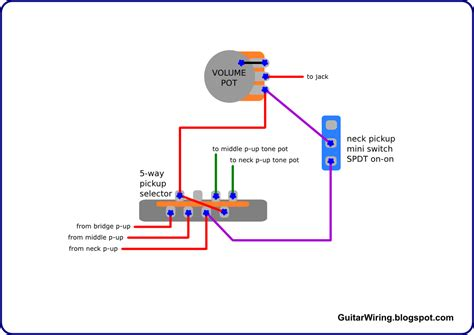 Neck On Strat Wiring Diagram by The Guitar Wiring Diagrams And Tips Neck
