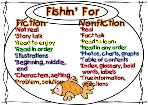 First Grade Wow Fishin' For Fiction And Nonfition