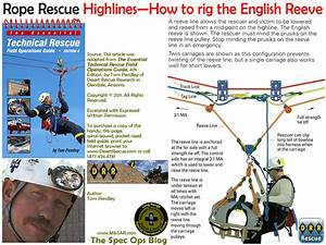 The Spec Ops Blog  Rope Rescue  Highlines U2014how To Rig The