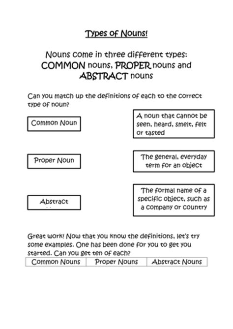 types of nouns worksheet by maireadellen teaching resources