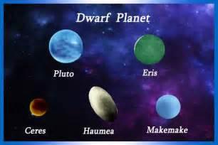 Pluto Ceres and Eris Dwarf Planet