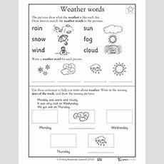 Meditatii Engleza Offlineonline Adulti Weather Instruments