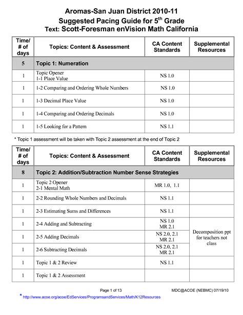 grade 5 decimals worksheets pdf 1000 images about maths