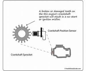 Troubleshooting Crankshaft Position Sensor Problems