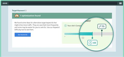 Seo Checker by On Page Seo Checker Optimize Your Seo Content