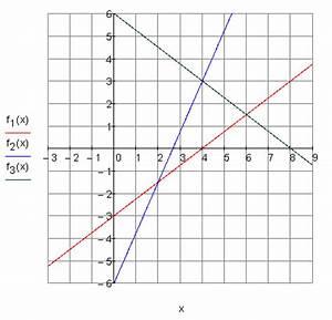 Lineare Funktion Berechnen : l sungen lineare funktionen teil xi ~ Themetempest.com Abrechnung