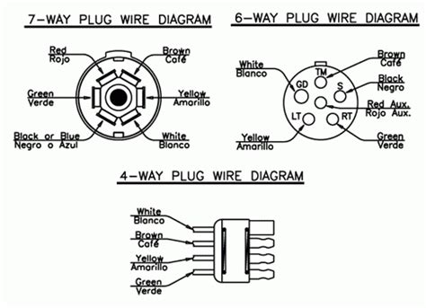 Pollak Wire Diagram by Trail Tech Wiring Diagram Wiring Diagram And Schematic