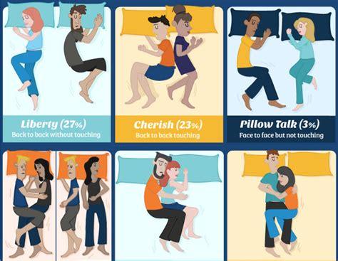 Pour Dormir En infographie les meilleures pour dormir en