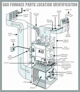 Thermo Pride Oil Furnace Wiring Schematic Free Download