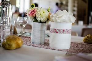 Décoration Table Bapteme Fille : table bapt me agathe th me liberty baptism bapt me my decoration mes d corations ~ Farleysfitness.com Idées de Décoration