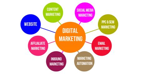 What Is Digital Marketing by What Are The Differences Between Traditional Marketing And