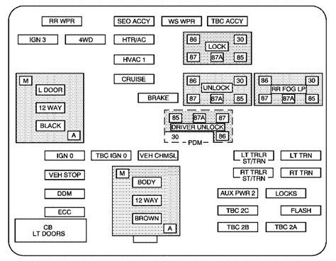 Gmc 1500 Fuse Box by Gmc Mk1 2006 Fuse Box Diagram Auto Genius