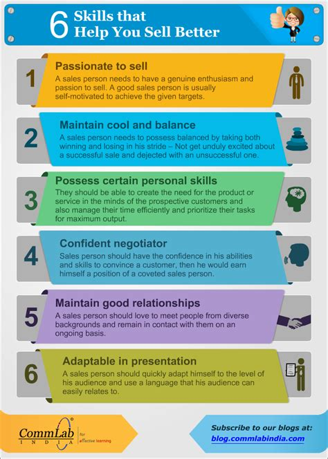 Skills That Every Salesperson Needs To Have [infographic. Riverdale Sports Physical Therapy. The Best Executive Mba Programs. Surgical Tech Schools In Dallas Tx. Online Hr Certification Ca Teacher Retirement. Discomfort During Intercourse. Trinity University D C Definition Of Adoption. Latest Network Security Threats. Pass A Drug Test In A Week Denver Seo Company