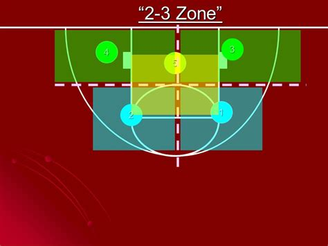 Husky Basketball Ppt Download