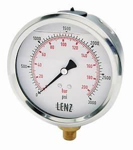 Liquid Filled Hydraulic Pressure Gauges