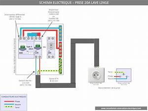 Prise Machine à Laver : le sch ma lectrique des circuits sp cialis s la prise 20a ~ Premium-room.com Idées de Décoration