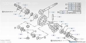 Transmission Compatibility - Subaru Outback