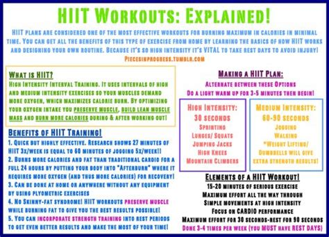 Best Images About Circuit Tabata Hiit Work Outs