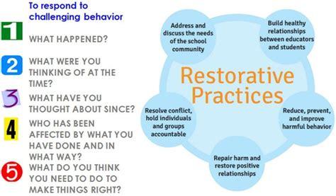 restorative practices brazosport independent school district
