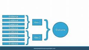 Process  Conceptual Framework  Hd