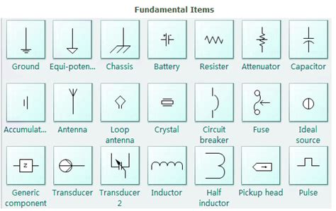 basic electrical symbols electrical engineering blog