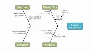 Alternador Diagrama