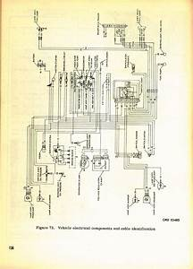Chevy K10 Fuse Box Diagram