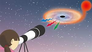 Team reports that black hole activity can be observed via ...