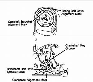 What U0026 39 S The Timing Position For A 1989 Subaru Justy