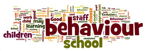 Image result for behaviour