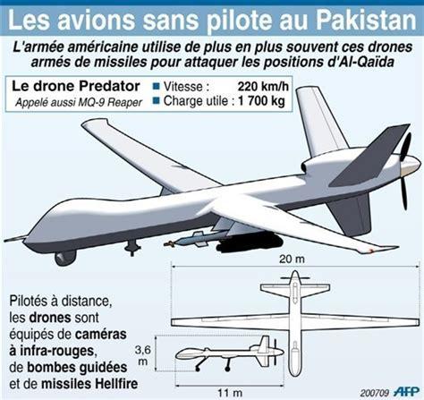 Predator Vs Reaper Drone