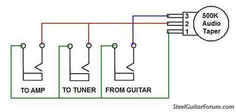 The Steel Guitar Forum View Topic Goodrich Phe