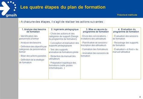 modèle plan de formation exemple de plan de formation ppt t 233 l 233 charger