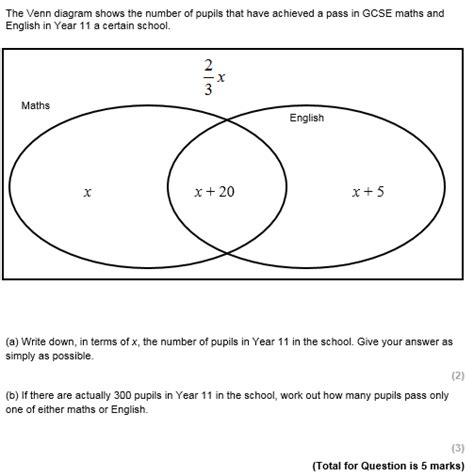 Venn Diagram Probability Question by Educating Mrmattock Venn Diagrams Without Probability
