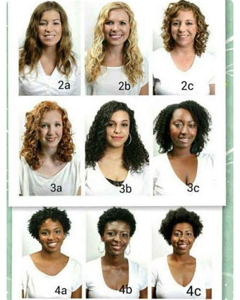 hair type chart by buzzfeed Curly hair styles naturally