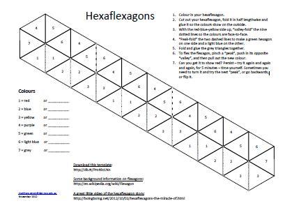 Hexaflexagon Template Hexaflexagons Bottletop1000