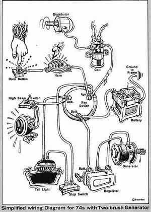 2003 Sportster Ignition Wiring Diagram 41417 Ciboperlamenteblog It