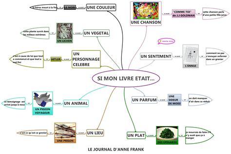 si鑒e du journal le monde d autres cartes mentales de français tous niveaux cartesmentalesdys