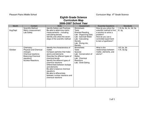 17 best images of 8 grade social studies worksheets free