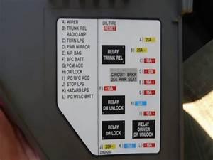 2003 Oldsmobile Alero Fuse Box Diagram