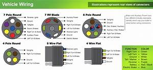 4 Pin Trailer Wiring Diagram