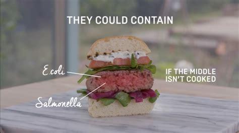 cuisine non agenc馥 i pericoli degli hamburger al sangue in un della fsa