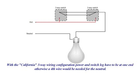 Way Switch Wiring Conventional California Diagram