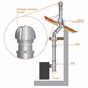 Chapeau Inox Pour Tubage : chapeau chemin e extracteur fum e pro 230 ~ Edinachiropracticcenter.com Idées de Décoration