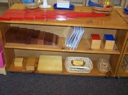 curriculum montessori portfolio