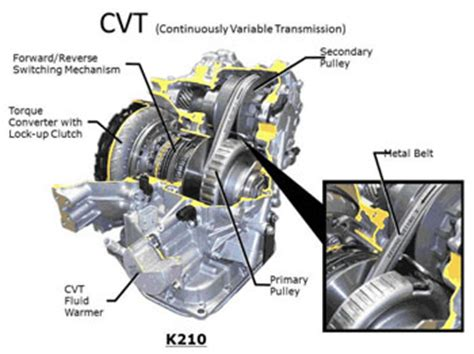 cvt transmission pros cons certified transmission repair