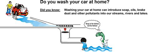 Do Car Washes Save Water? Car Washes & Environment How To Hang A Valance Curtain Rod Bluff Hotel Resort Flexible Tracks For Bay Windows Crochet Monkey Tie Backs Pattern Beach Themed Bedroom Curtains Brackets Silver Much Fabric Will I Need My With Attached Tutorial