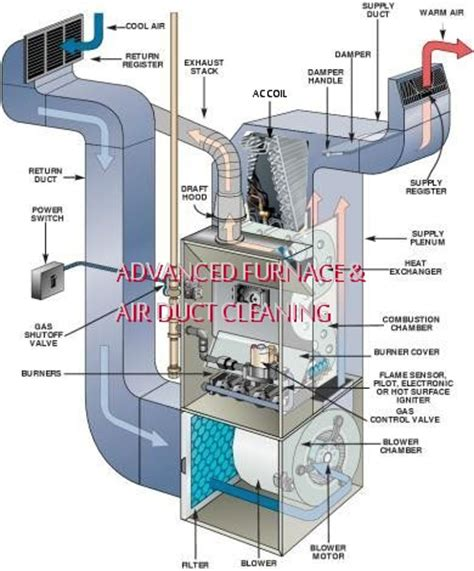 What Size Air Source Heat Pump Do I Need For My House Images